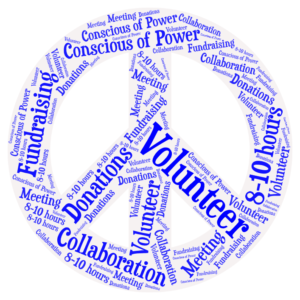Words arranged in a peace symbol. Fundraising, meeting, volunteer, 8-10 hours, collaboration, conscious of power, donations.